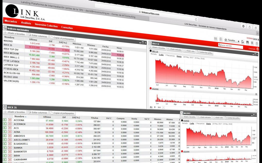 Herramientas de inversión: análisis y operativa de la plataforma de acciones
